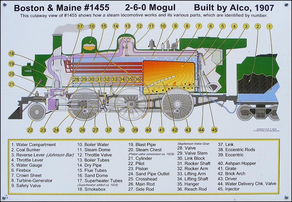 Hawk & Badger Railroad - Railroad Photos - Danbury Railway Museum